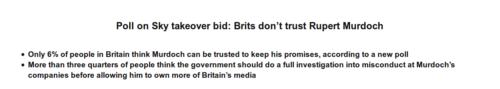 Avaaz_ICM_poll_Brits_dont_trust_Rupert_Murdoch